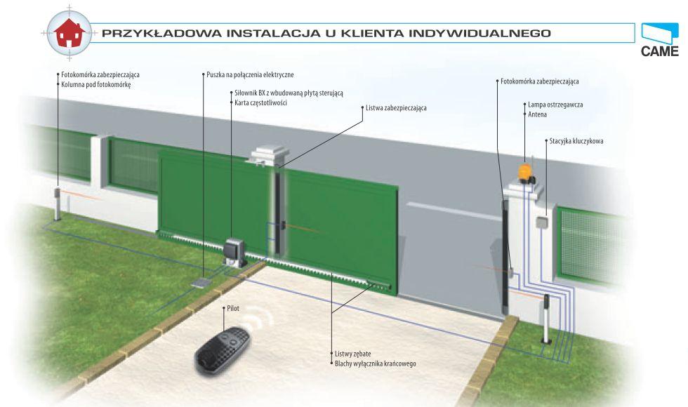 Zupełnie nowe Napędy do bram wjazdowych / Pogotowie Parkingowe KV45